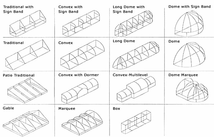 Awning Shapes diagram